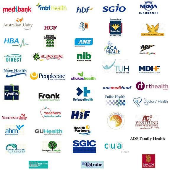 Australian Government Rebate on Private Health Insurance ...